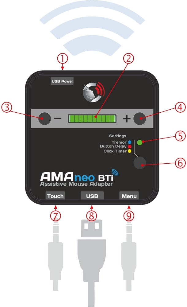 amaneo bti overview